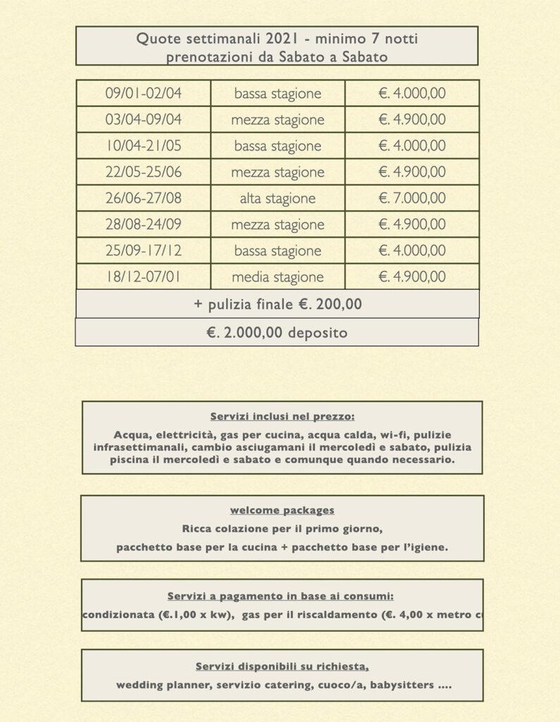 Caseomnia Agenzia Immobiliare - Quote settimanali 2021
